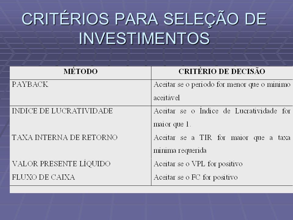 CRITÉRIOS PARA SELEÇÃO DE INVESTIMENTOS