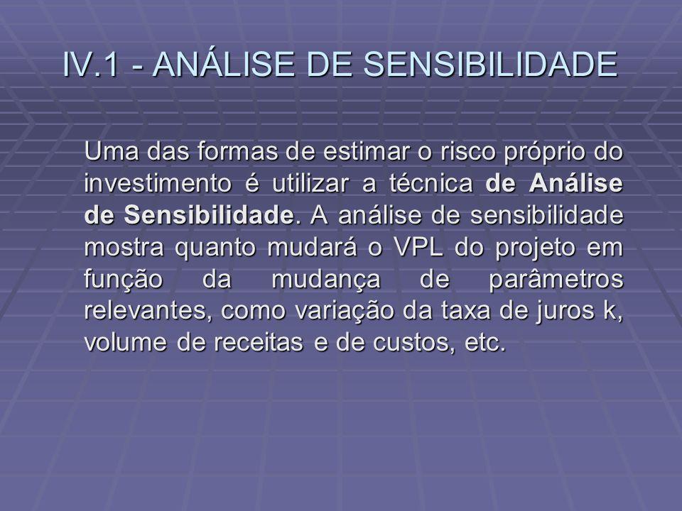 IV.1 - ANÁLISE DE SENSIBILIDADE Uma das formas de estimar o risco próprio do investimento é utilizar a técnica de Análise de Sensibilidade. A análise