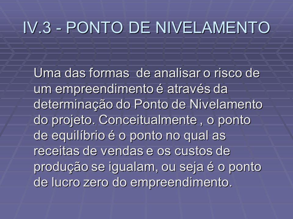 IV.3 - PONTO DE NIVELAMENTO Uma das formas de analisar o risco de um empreendimento é através da determinação do Ponto de Nivelamento do projeto. Conc
