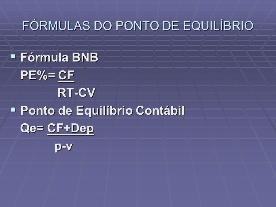 FÓRMULAS DO PONTO DE EQUILÍBRIO  Fórmula BNB PE%= CF RT-CV RT-CV  Ponto de Equilíbrio Contábil Qe= CF+Dep p-v p-v
