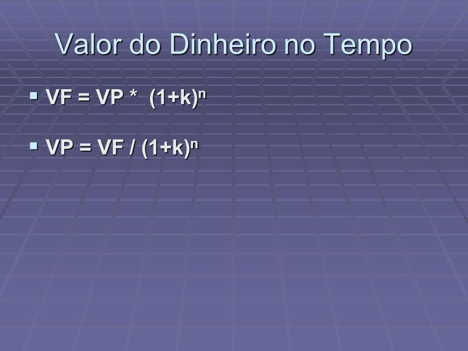 Valor do Dinheiro no Tempo  VF = VP * (1+k) n  VP = VF / (1+k) n