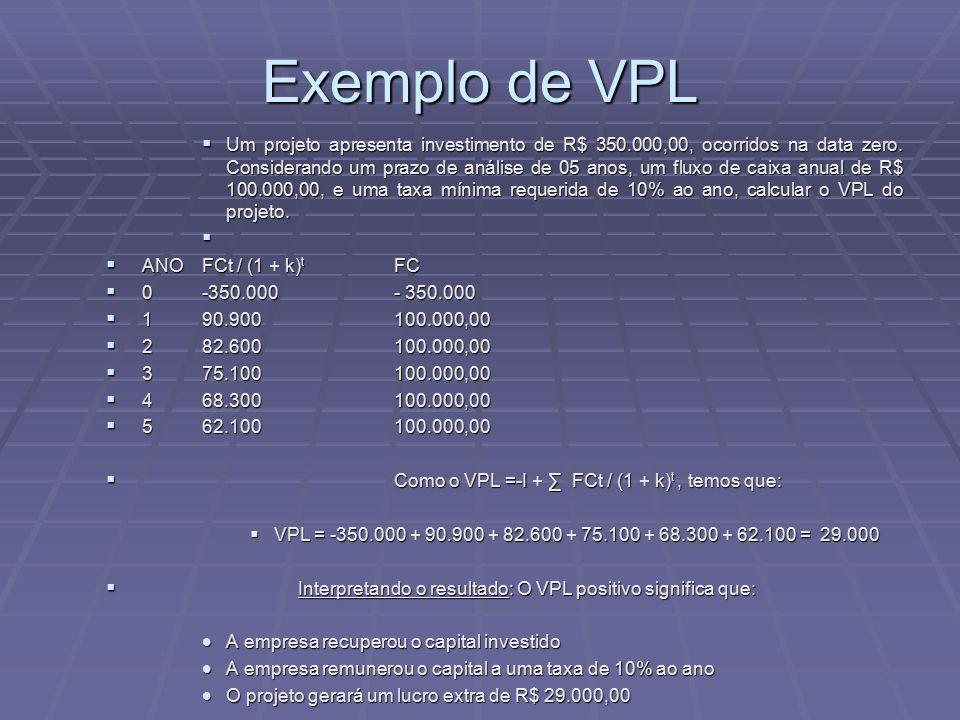 Exemplo de VPL  Um projeto apresenta investimento de R$ 350.000,00, ocorridos na data zero. Considerando um prazo de análise de 05 anos, um fluxo de