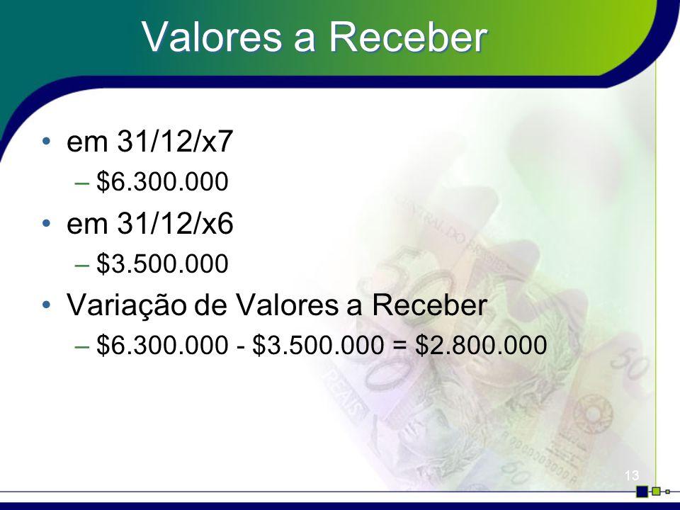 13 Valores a Receber em 31/12/x7 –$6.300.000 em 31/12/x6 –$3.500.000 Variação de Valores a Receber –$6.300.000 - $3.500.000 = $2.800.000