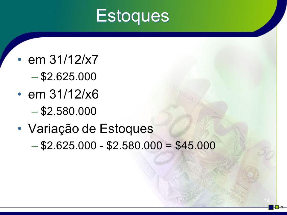 14 Estoques em 31/12/x7 –$2.625.000 em 31/12/x6 –$2.580.000 Variação de Estoques –$2.625.000 - $2.580.000 = $45.000