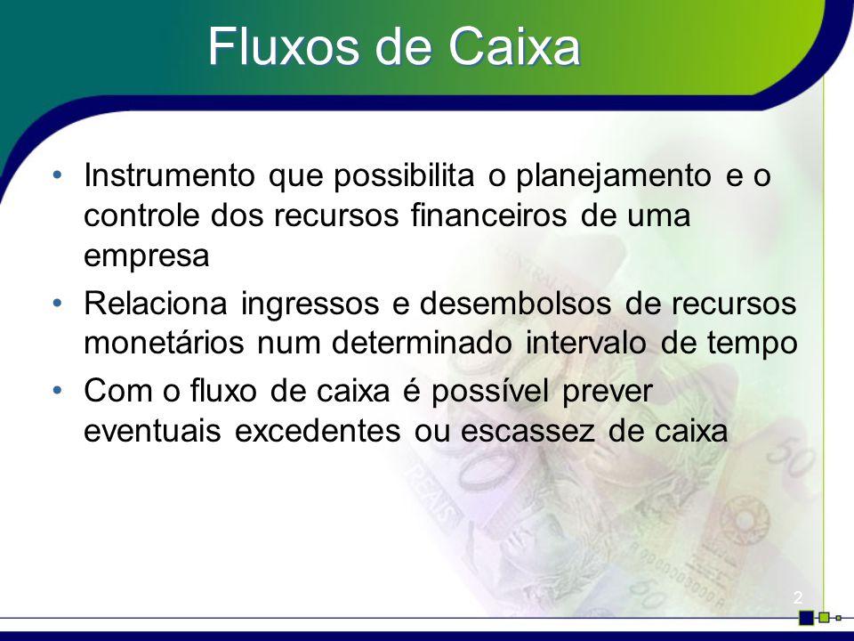 43 FLUXO DE CAIXA OS FLUXOS DE CAIXA RELEVANTES Fluxos de saída de caixa incrementais após o imposto de renda e fluxos de entrada subseqüentes.