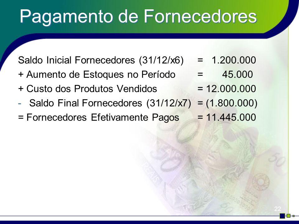 22 Pagamento de Fornecedores Saldo Inicial Fornecedores (31/12/x6) = 1.200.000 + Aumento de Estoques no Período= 45.000 + Custo dos Produtos Vendidos= 12.000.000 -Saldo Final Fornecedores (31/12/x7)= (1.800.000) = Fornecedores Efetivamente Pagos= 11.445.000