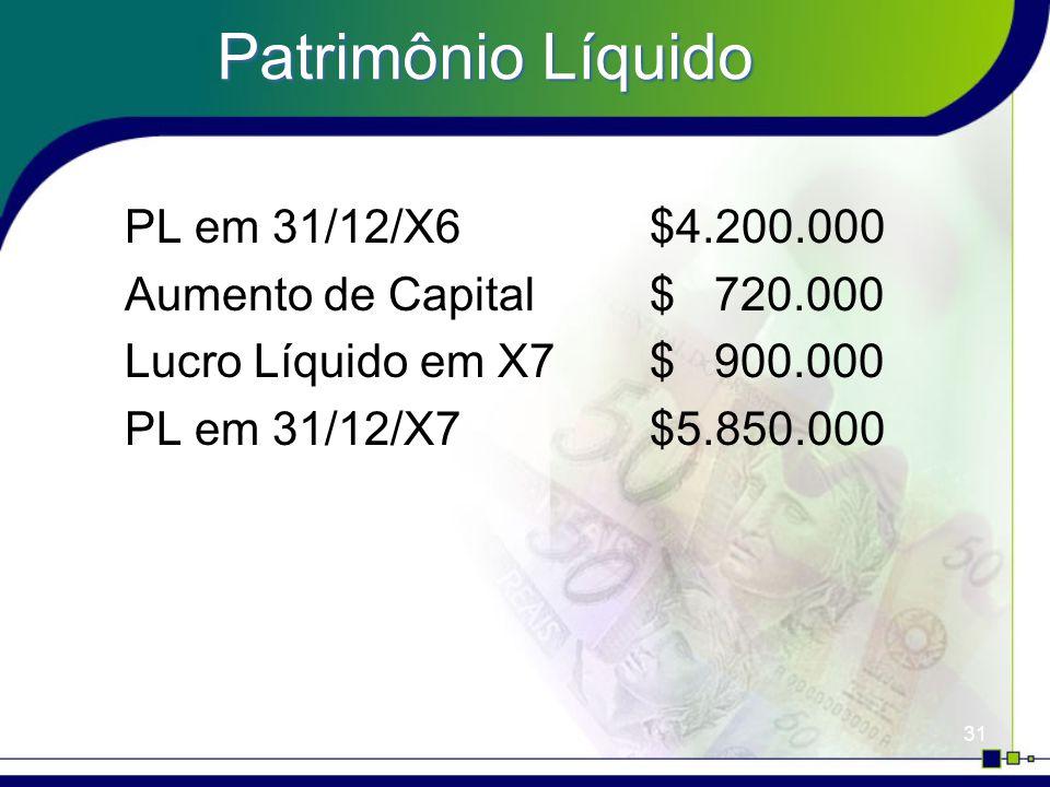 31 Patrimônio Líquido PL em 31/12/X6$4.200.000 Aumento de Capital$ 720.000 Lucro Líquido em X7$ 900.000 PL em 31/12/X7$5.850.000