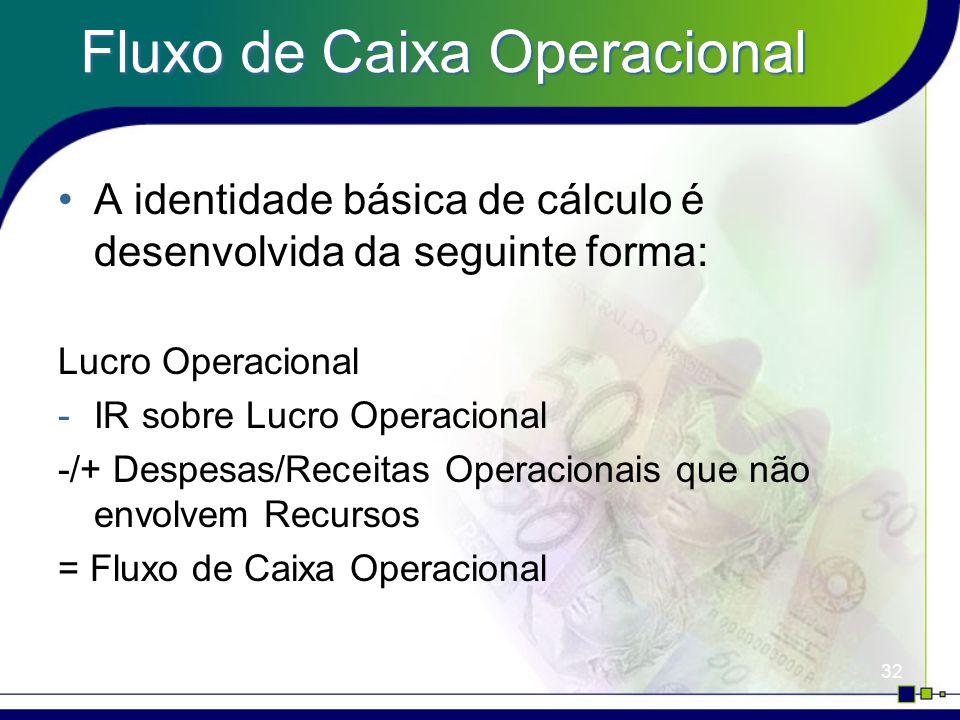 32 Fluxo de Caixa Operacional A identidade básica de cálculo é desenvolvida da seguinte forma: Lucro Operacional -IR sobre Lucro Operacional -/+ Despesas/Receitas Operacionais que não envolvem Recursos = Fluxo de Caixa Operacional