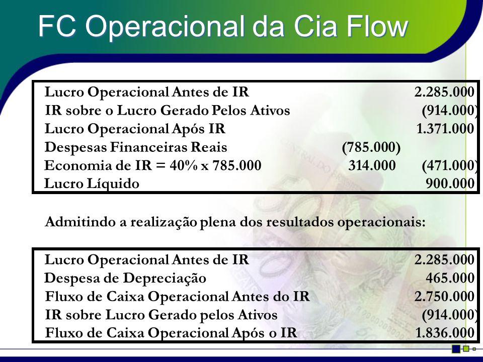 33 FC Operacional da Cia Flow Lucro Operacional Antes de IR2.285.000 IR sobre o Lucro Gerado Pelos Ativos(914.000) Lucro Operacional Após IR1.371.000 Despesas Financeiras Reais(785.000) Economia de IR = 40% x 785.000314.000 (471.000) Lucro Líquido900.000 Admitindo a realização plena dos resultados operacionais: Lucro Operacional Antes de IR2.285.000 Despesa de Depreciação465.000 Fluxo de Caixa Operacional Antes do IR2.750.000 IR sobre Lucro Gerado pelos Ativos(914.000) Fluxo de Caixa Operacional Após o IR1.836.000