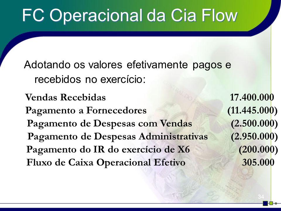 34 FC Operacional da Cia Flow Adotando os valores efetivamente pagos e recebidos no exercício: Vendas Recebidas17.400.000 Pagamento a Fornecedores(11.445.000) Pagamento de Despesas com Vendas(2.500.000) Pagamento de Despesas Administrativas(2.950.000) Pagamento do IR do exercício de X6(200.000) Fluxo de Caixa Operacional Efetivo305.000