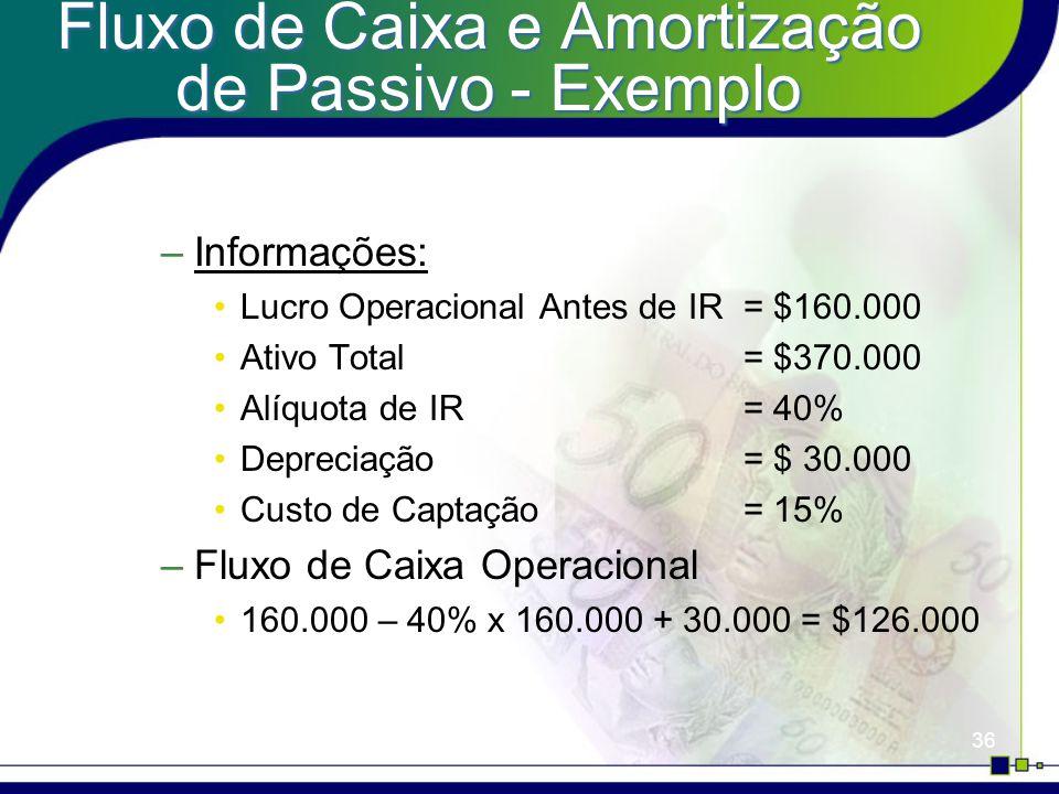 36 Fluxo de Caixa e Amortização de Passivo - Exemplo –Informações: Lucro Operacional Antes de IR = $160.000 Ativo Total = $370.000 Alíquota de IR= 40% Depreciação= $ 30.000 Custo de Captação= 15% –Fluxo de Caixa Operacional 160.000 – 40% x 160.000 + 30.000 = $126.000