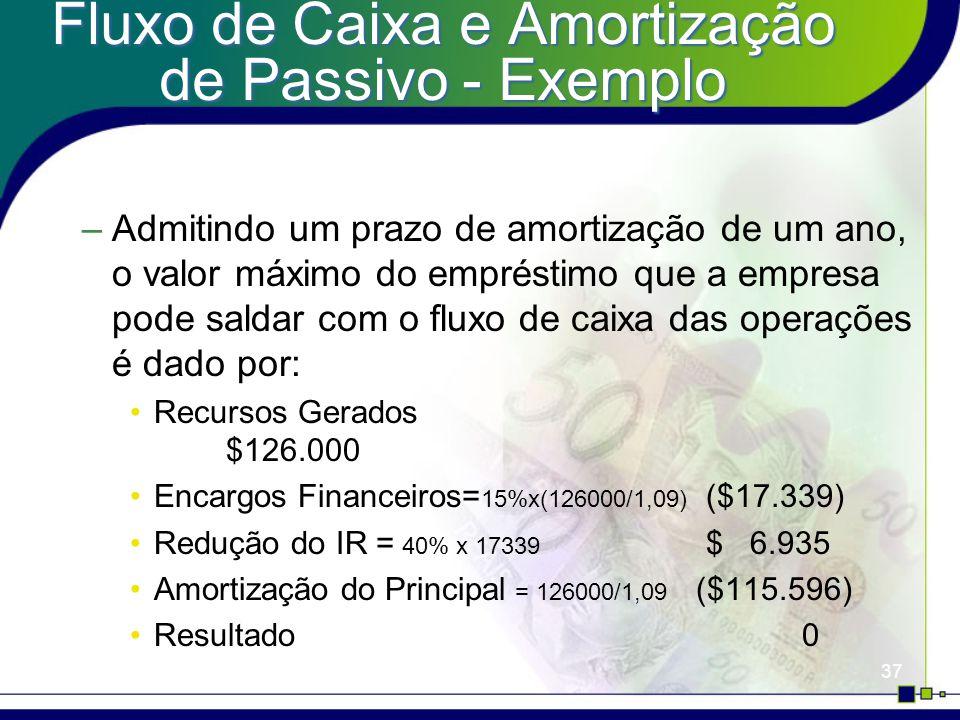 37 Fluxo de Caixa e Amortização de Passivo - Exemplo –Admitindo um prazo de amortização de um ano, o valor máximo do empréstimo que a empresa pode saldar com o fluxo de caixa das operações é dado por: Recursos Gerados $126.000 Encargos Financeiros= 15%x(126000/1,09) ($17.339) Redução do IR = 40% x 17339 $ 6.935 Amortização do Principal = 126000/1,09 ($115.596) Resultado0