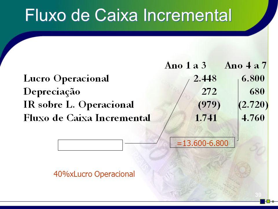 39 Fluxo de Caixa Incremental =9.248-6.800 =13.600-6.800 40%xLucro Operacional