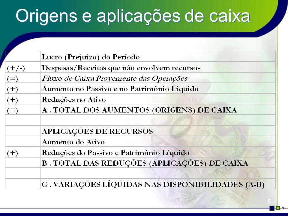 46 FLUXO DE CAIXA ENCONTRANDO OS FLUXOS DE ENTRADA DE CAIXA OPERACIONAIS Fluxos de entrada de caixa incrementais após o imposto de renda.
