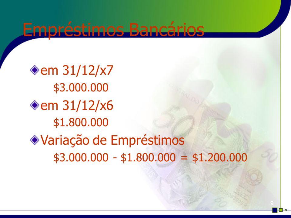 9 Empréstimos Bancários em 31/12/x7 $3.000.000 em 31/12/x6 $1.800.000 Variação de Empréstimos $3.000.000 - $1.800.000 = $1.200.000