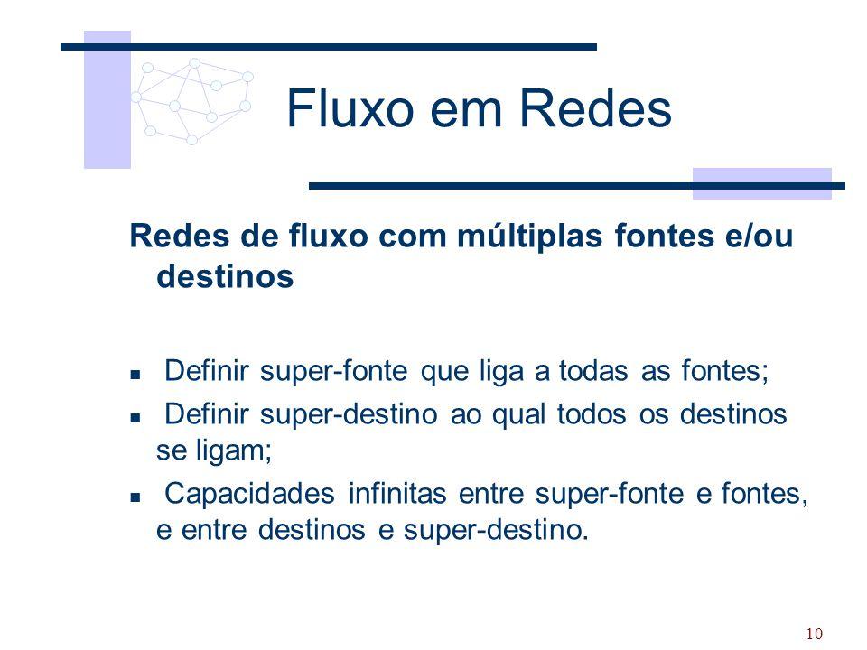 10 Fluxo em Redes Redes de fluxo com múltiplas fontes e/ou destinos Definir super-fonte que liga a todas as fontes; Definir super-destino ao qual todo