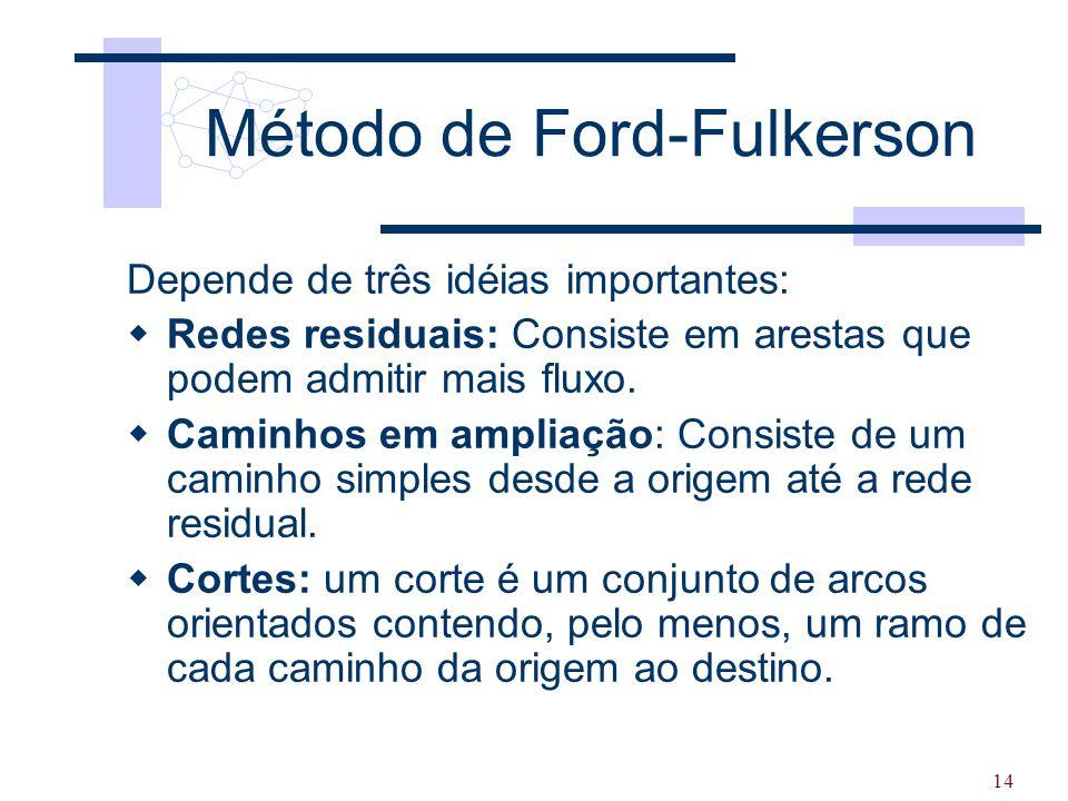 14 Método de Ford-Fulkerson Depende de três idéias importantes:  Redes residuais: Consiste em arestas que podem admitir mais fluxo.  Caminhos em amp
