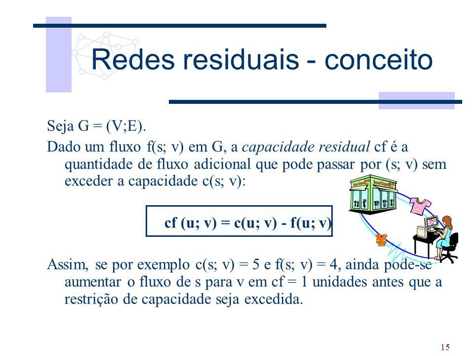 15 Redes residuais - conceito Seja G = (V;E). Dado um fluxo f(s; v) em G, a capacidade residual cf é a quantidade de fluxo adicional que pode passar p