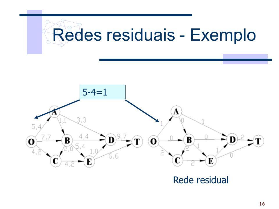 16 Redes residuais - Exemplo 5-4=1 Rede residual
