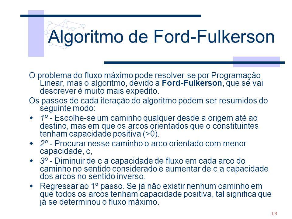 18 Algoritmo de Ford-Fulkerson O problema do fluxo máximo pode resolver-se por Programação Linear, mas o algoritmo, devido a Ford-Fulkerson, que se va