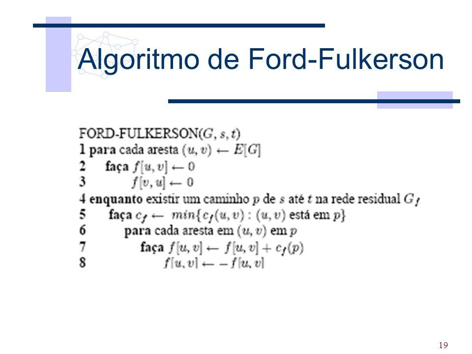 19 Algoritmo de Ford-Fulkerson