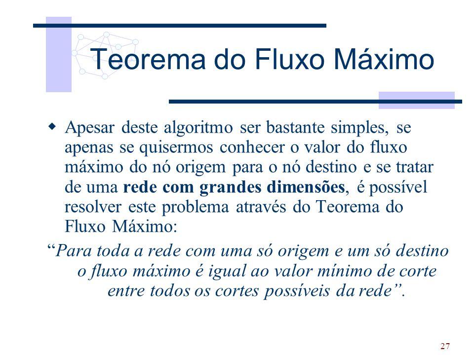 27 Teorema do Fluxo Máximo  Apesar deste algoritmo ser bastante simples, se apenas se quisermos conhecer o valor do fluxo máximo do nó origem para o