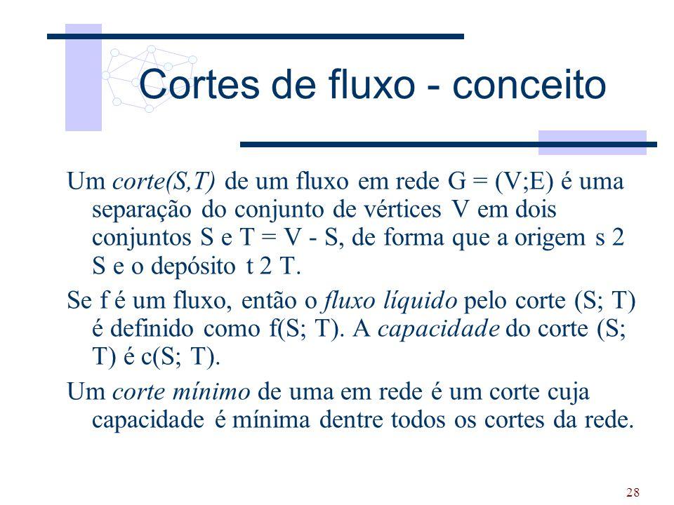 28 Cortes de fluxo - conceito Um corte(S,T) de um fluxo em rede G = (V;E) é uma separação do conjunto de vértices V em dois conjuntos S e T = V - S, d