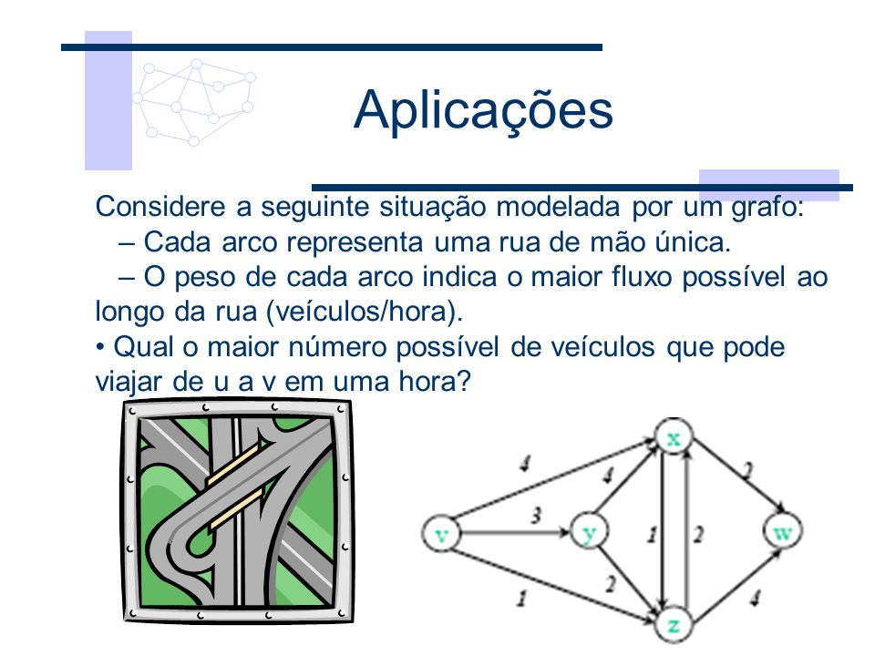 3 Aplicações Considere a seguinte situação modelada por um grafo: – Cada arco representa uma rua de mão única. – O peso de cada arco indica o maior fl