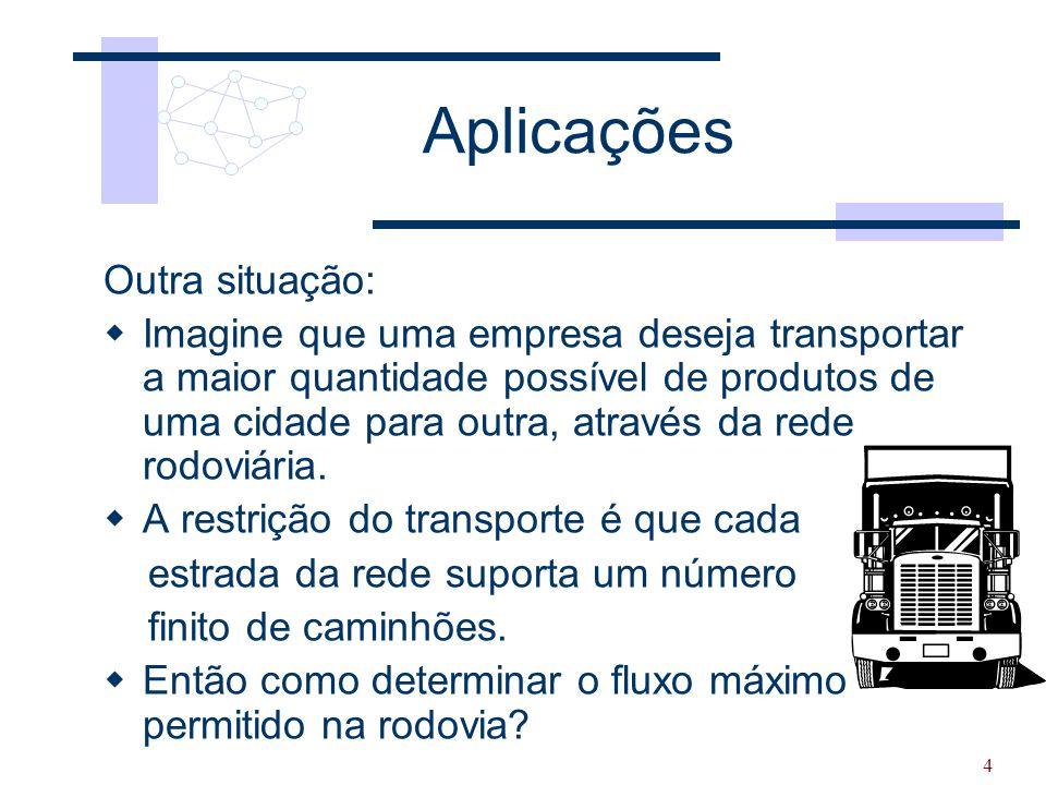 4 Aplicações Outra situação:  Imagine que uma empresa deseja transportar a maior quantidade possível de produtos de uma cidade para outra, através da