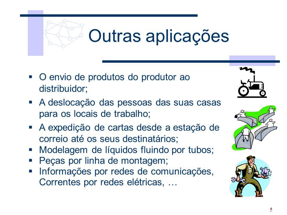 5 Outras aplicações  O envio de produtos do produtor ao distribuidor;  A deslocação das pessoas das suas casas para os locais de trabalho;  A exped