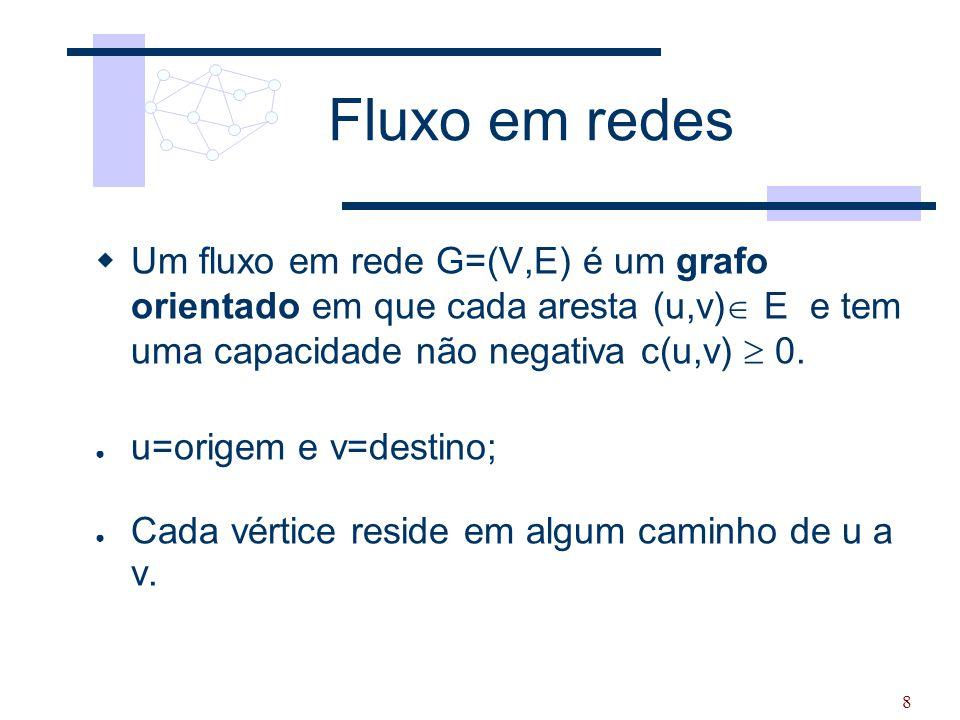 8 Fluxo em redes  Um fluxo em rede G=(V,E) é um grafo orientado em que cada aresta (u,v)  E e tem uma capacidade não negativa c(u,v)  0. ● u=origem