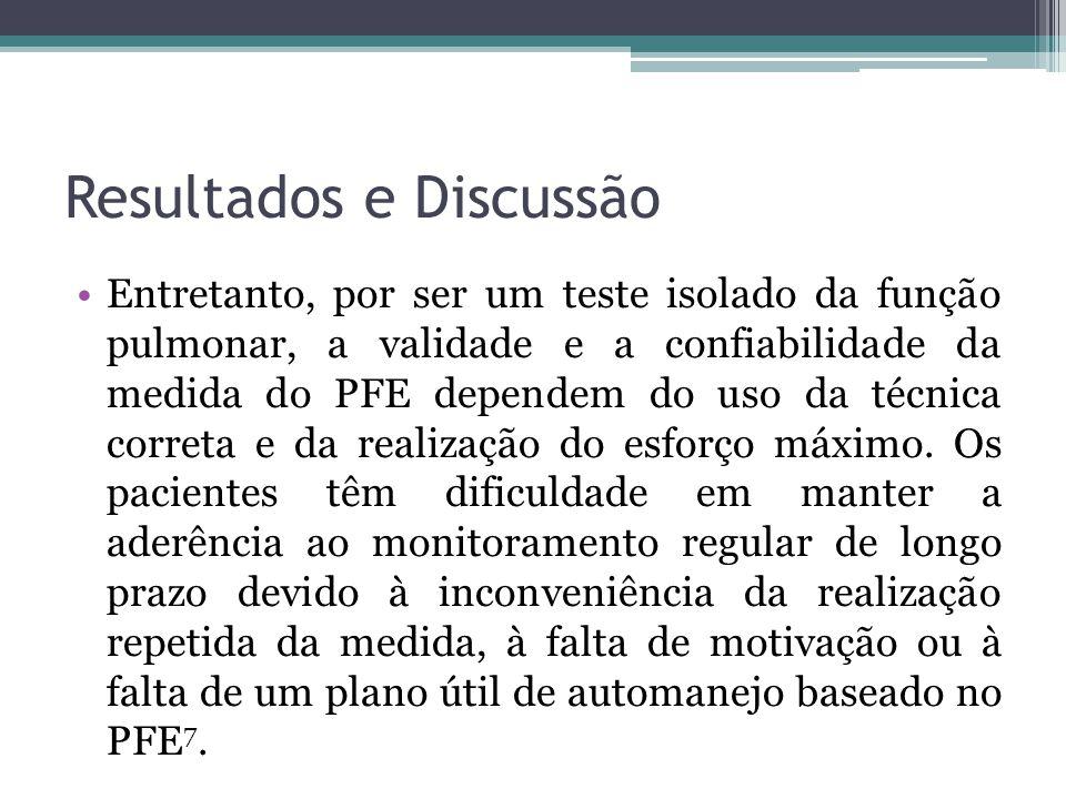 Resultados e Discussão Entretanto, por ser um teste isolado da função pulmonar, a validade e a confiabilidade da medida do PFE dependem do uso da técn