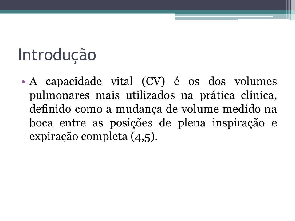 Introdução A capacidade vital (CV) é os dos volumes pulmonares mais utilizados na prática clínica, definido como a mudança de volume medido na boca en