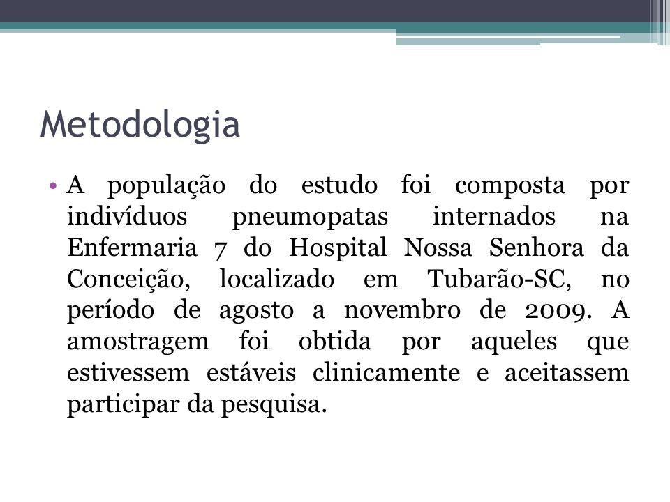 Metodologia A população do estudo foi composta por indivíduos pneumopatas internados na Enfermaria 7 do Hospital Nossa Senhora da Conceição, localizad