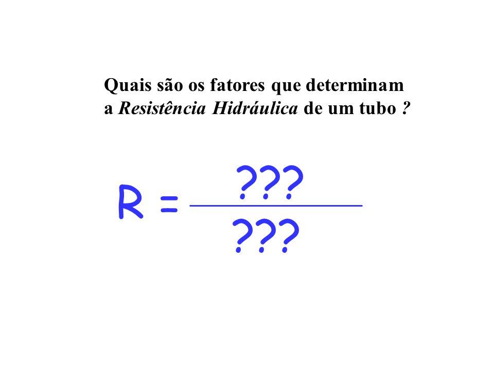 R = ??? Quais são os fatores que determinam a Resistência Hidráulica de um tubo ? ???