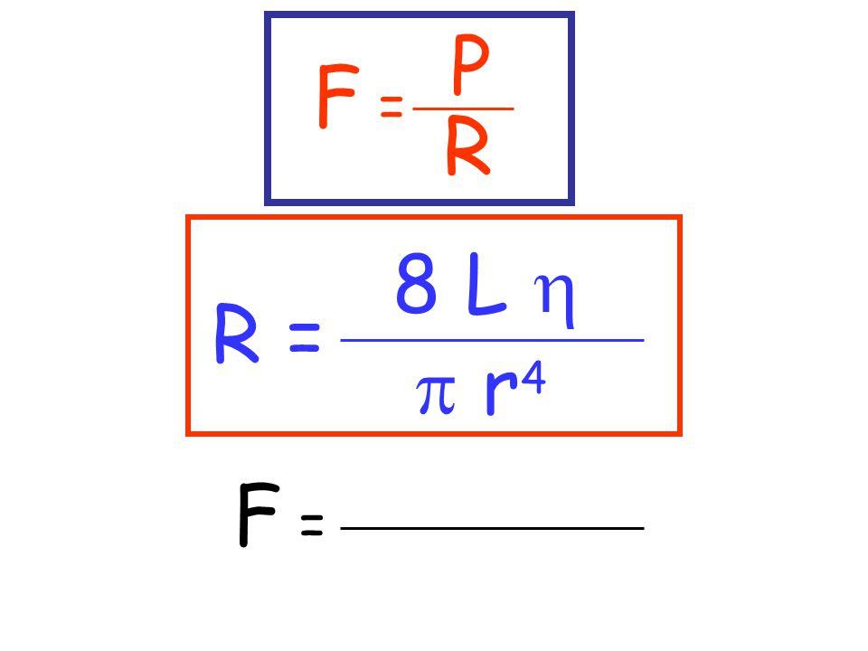 F = P R R = 8 L   r 4 F =