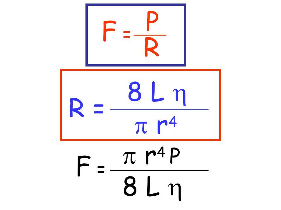 F = P R R = 8 L   r 4 F =  r 4 P 8 L 