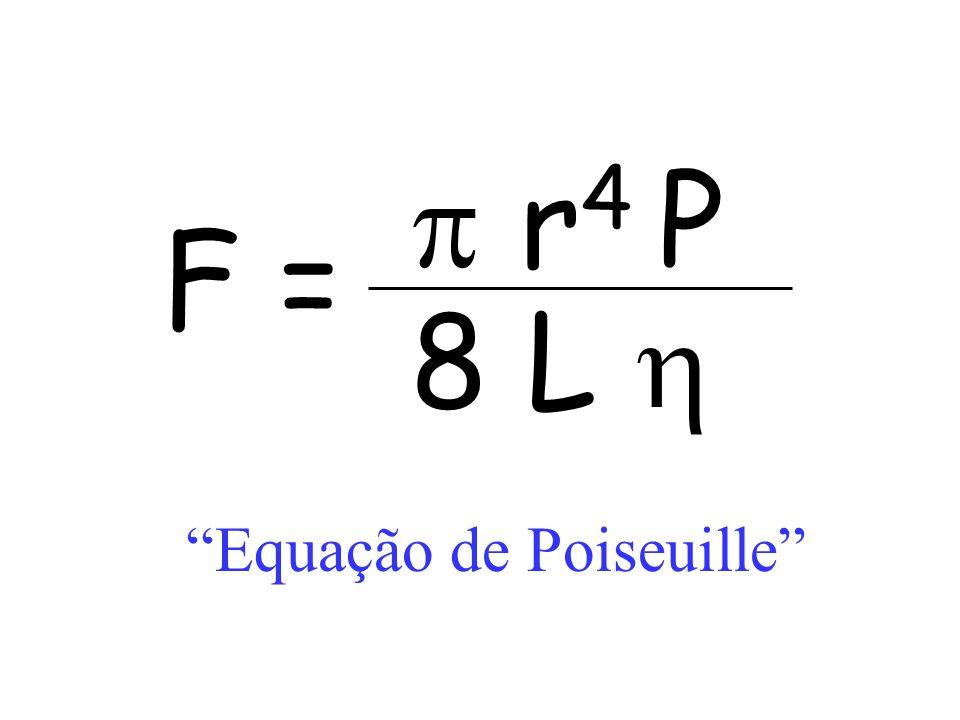 """F =  r 4 P 8 L  """"Equação de Poiseuille"""""""