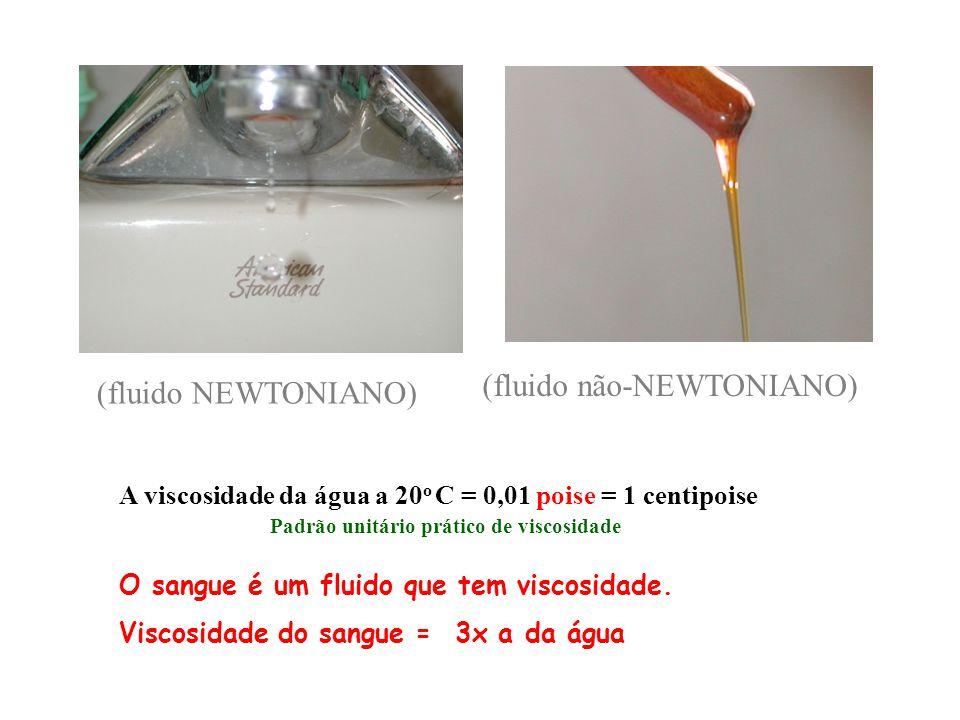 (fluido NEWTONIANO) A viscosidade da água a 20 o C = 0,01 poise = 1 centipoise Padrão unitário prático de viscosidade (fluido não-NEWTONIANO) O sangue
