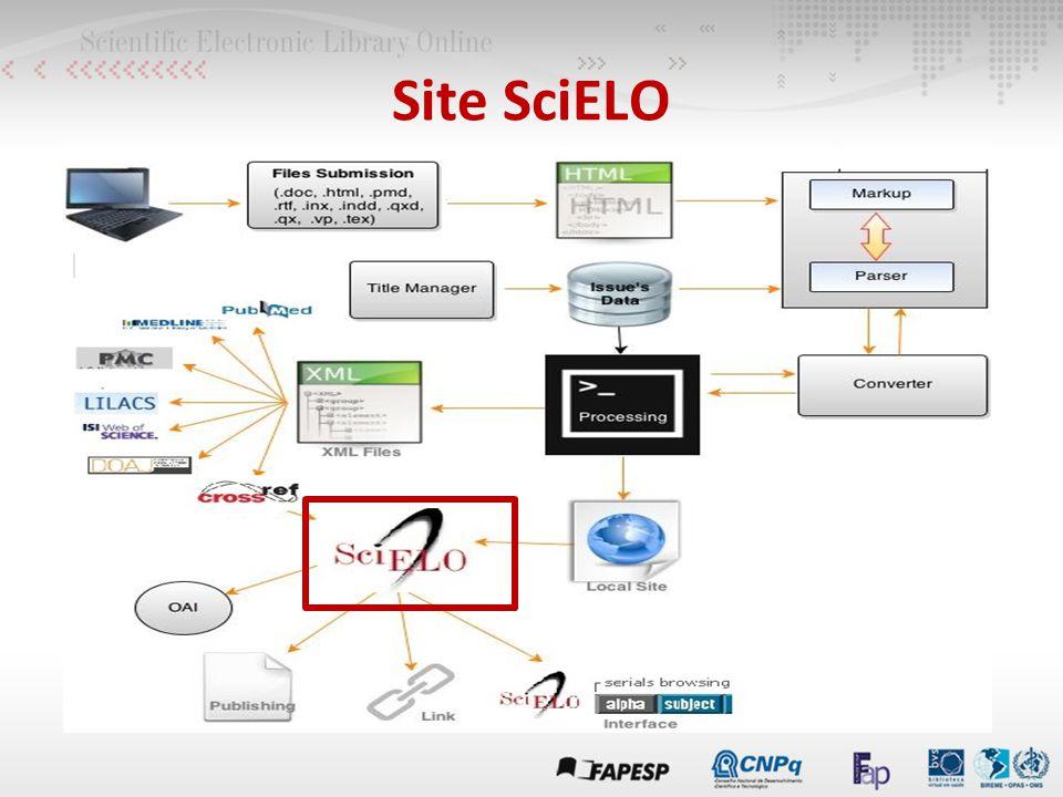 Site SciELO