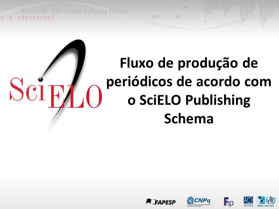 Fluxo de produção de periódicos de acordo com o SciELO Publishing Schema