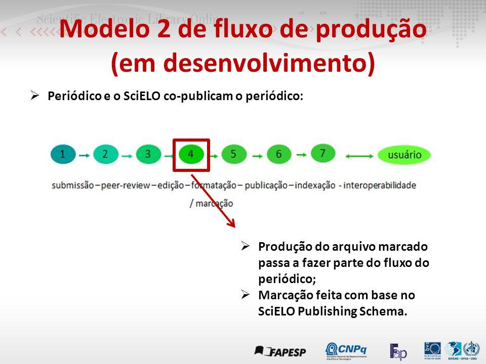 Modelo 2 de fluxo de produção (em desenvolvimento)  Periódico e o SciELO co-publicam o periódico:  Produção do arquivo marcado passa a fazer parte do fluxo do periódico;  Marcação feita com base no SciELO Publishing Schema.