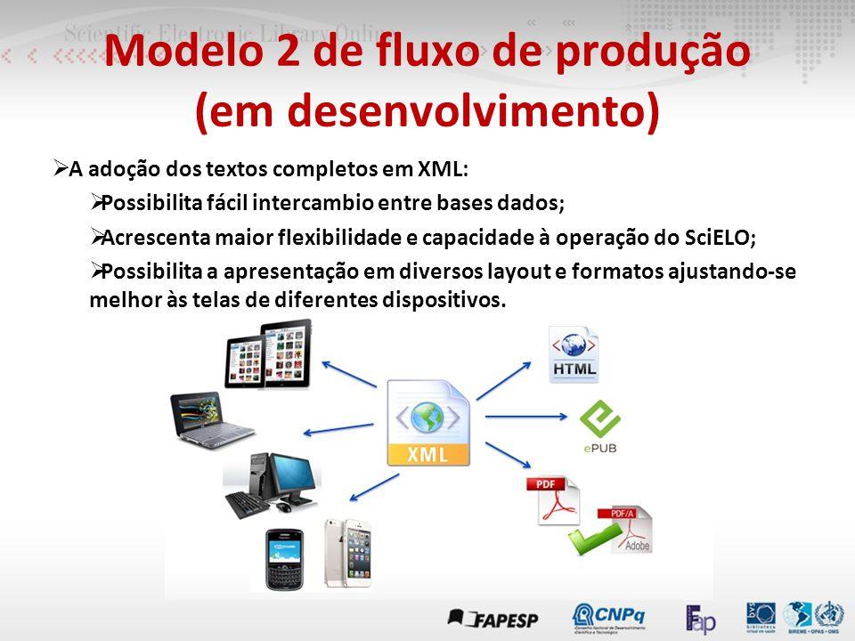 Modelo 2 de fluxo de produção (em desenvolvimento)  A adoção dos textos completos em XML:  Possibilita fácil intercambio entre bases dados;  Acresc