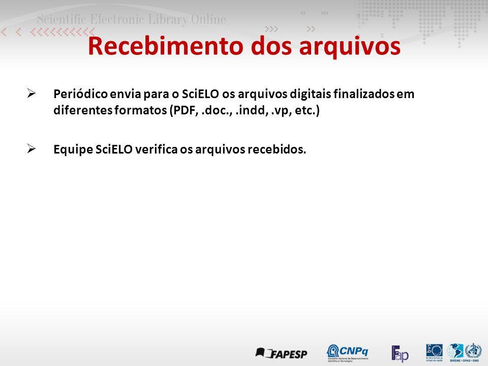  Periódico envia para o SciELO os arquivos digitais finalizados em diferentes formatos (PDF,.doc.,.indd,.vp, etc.)  Equipe SciELO verifica os arquivos recebidos.