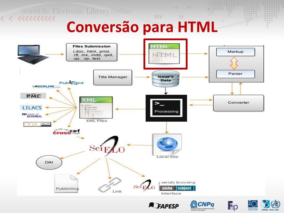 Conversão para HTML