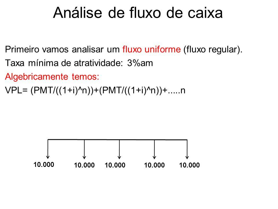 Análise de fluxo de caixa Primeiro vamos analisar um fluxo uniforme (fluxo regular). Taxa mínima de atratividade: 3%am Algebricamente temos: VPL= (PMT