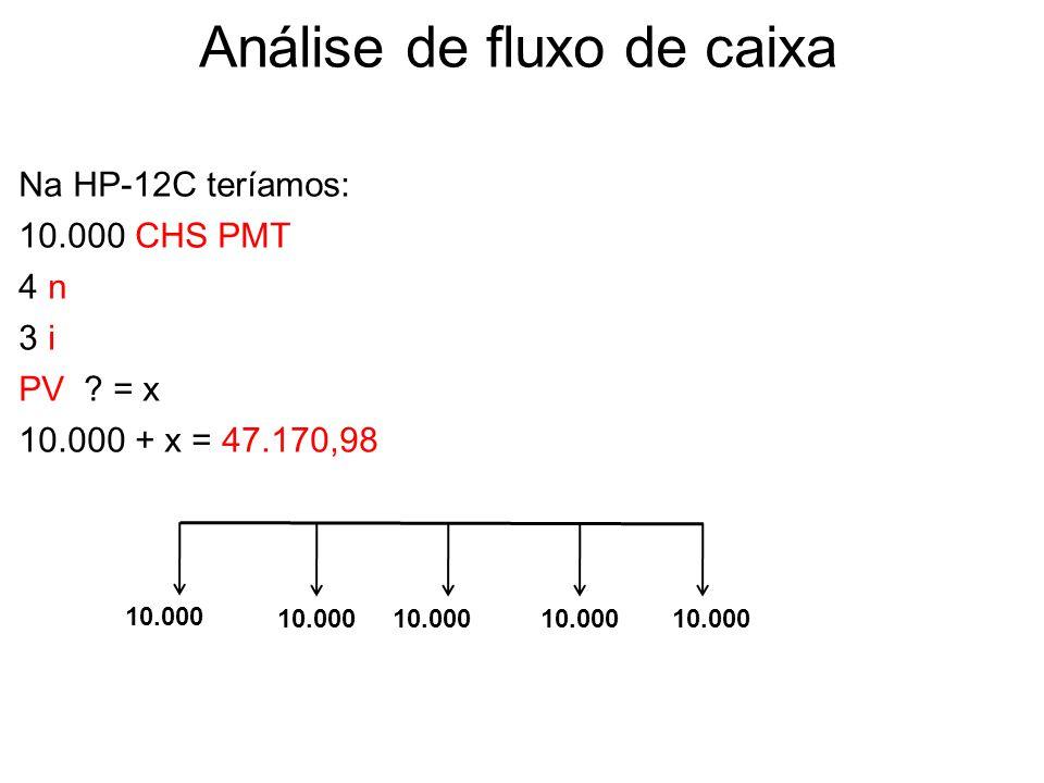 Análise de fluxo de caixa Na HP-12C teríamos: 10.000 CHS PMT 4 n 3 i PV ? = x 10.000 + x = 47.170,98 10.000