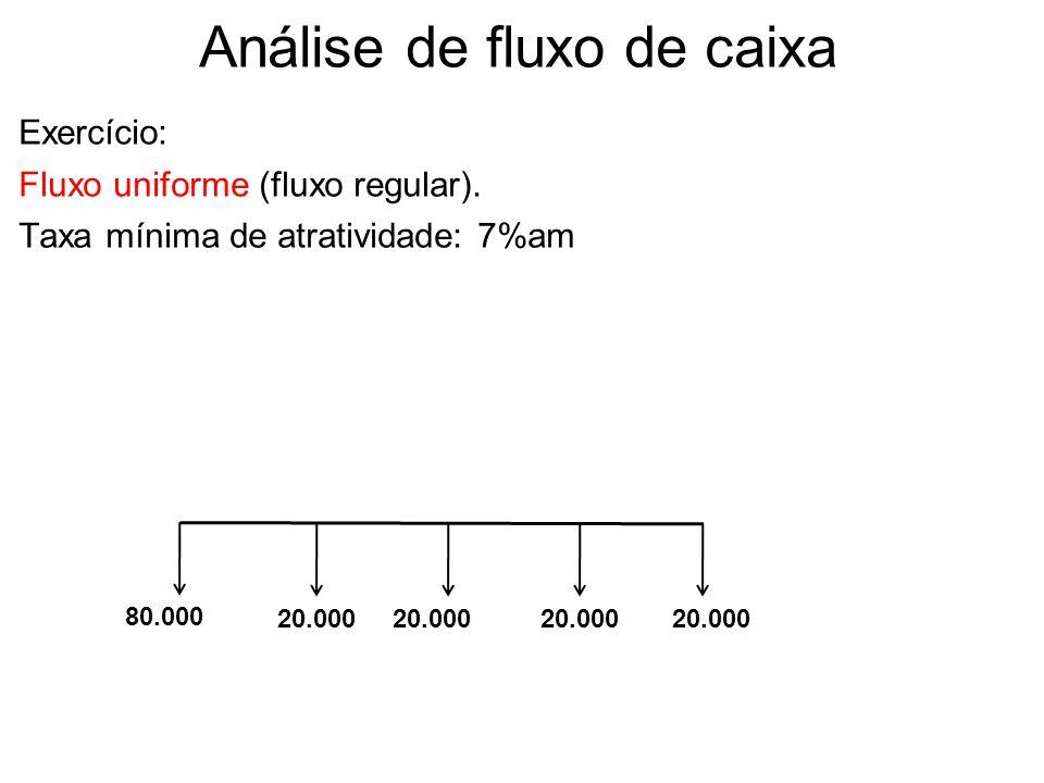 Análise de fluxo de caixa Exercício: Fluxo uniforme (fluxo regular). Taxa mínima de atratividade: 7%am 80.000 20.000