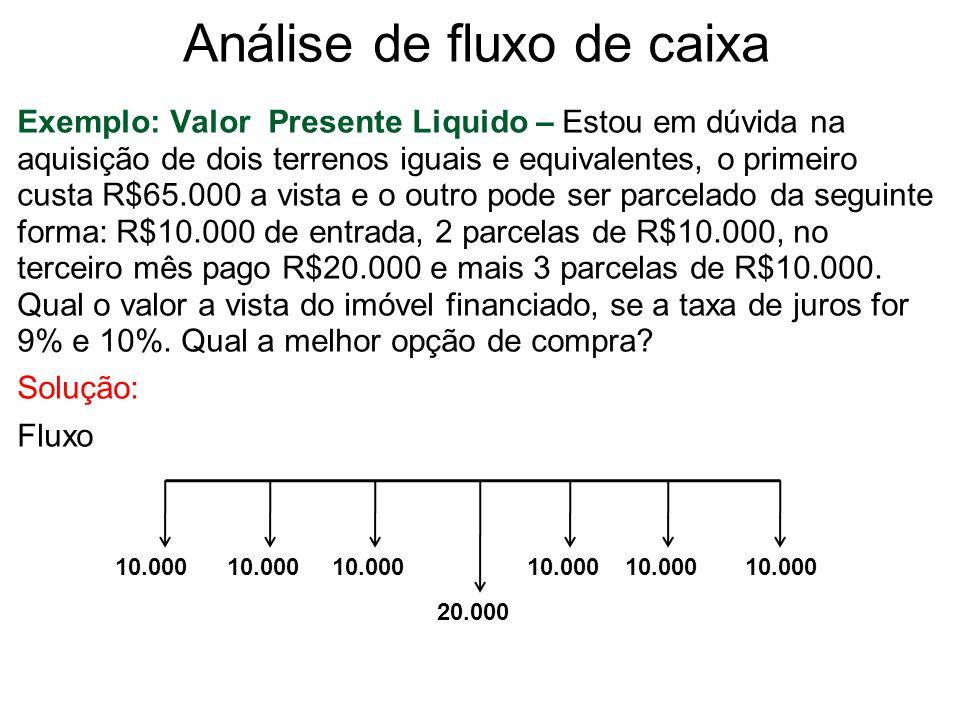 Análise de fluxo de caixa Solução – continuação: O objetivo então é trazer os n pagamentos a valor presente às taxas de 9% e 10%, algebricamente temos então: VPL= (PMT/((1+i)^n))+(PMT/((1+i)^n))+.....n E na HP12-C temos: 10.000 20.000 10.000 01 23456
