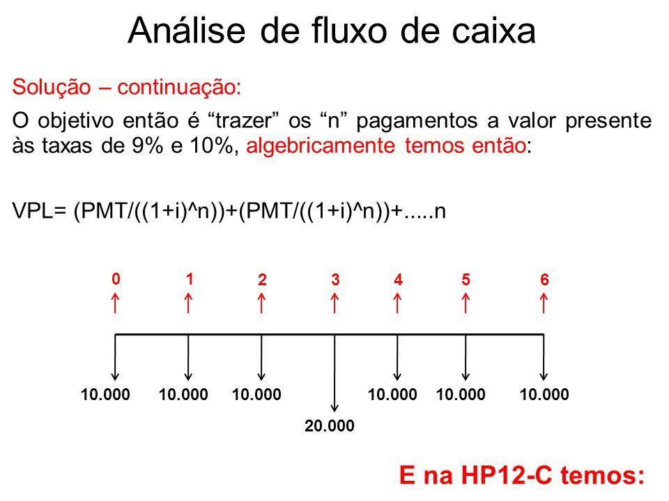 Solução usando a HP12-C: 10.000 20.000 10.000 0123456 Dados tecla(s)VisorObjetivo fCLEAR 0 limpar registros 10000gCfo 10.000,00 parcela do mês 0 10000gCFj 10.000,00 parcelas dos meses 1 e 2 2gNj 2,00 número de parcelas 20000gCFj 20.000,00 parcela do mês 3 10000gCFj 10.000,00 parcela dos meses 4 a 6 3gNj 3,00 número de parcelas 10 i 10,00 Taxa de desconto de 10% fNPV 61.065,76 VPL (NPV) à taxa de 10% 9 i 9,00 Taxa de desconto de 9% fNPV 62.581,02 VPL (NPV) à taxa de 9% Observe que não se usa a tecla ENTER para entrada de dados!